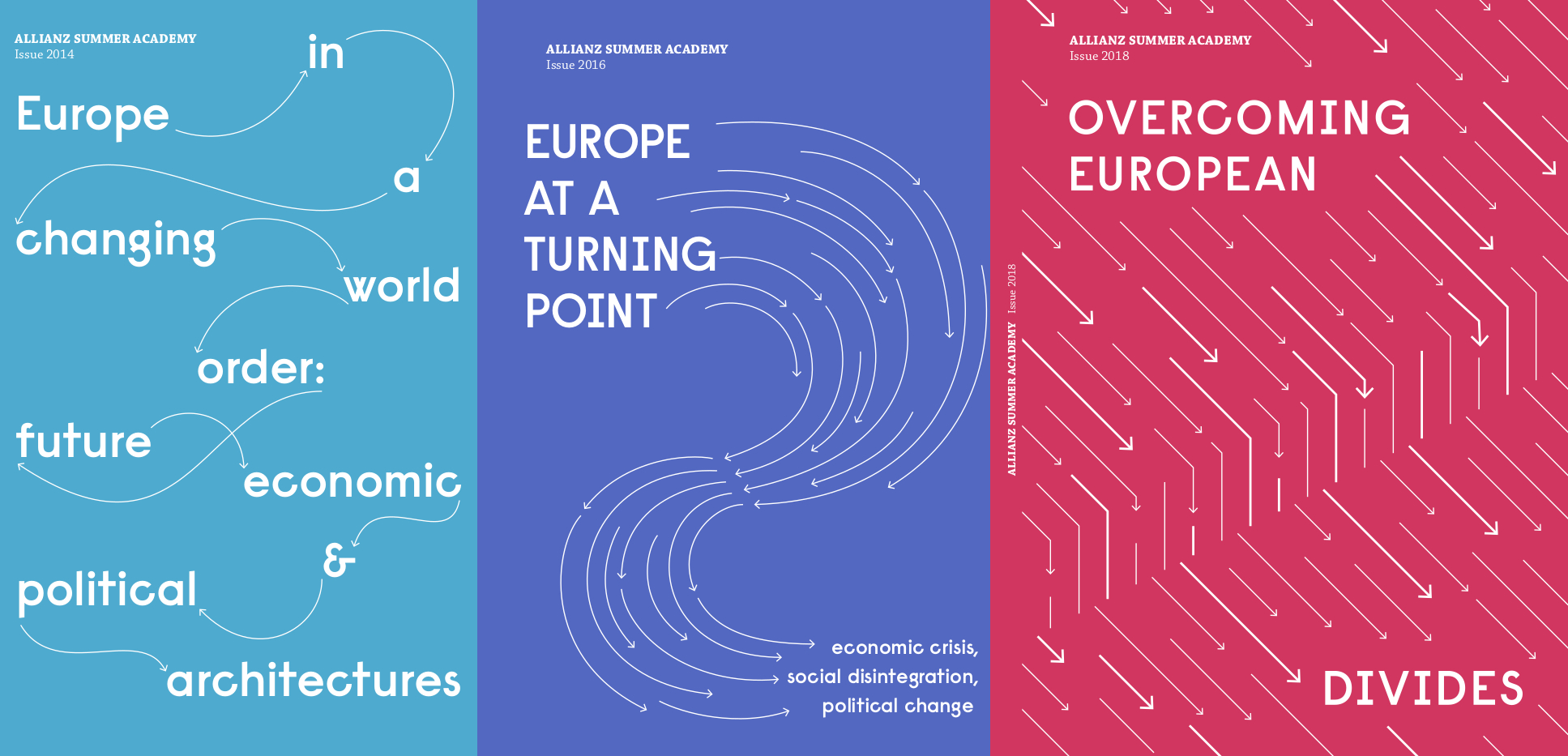 Allianz Summer Academy Publications